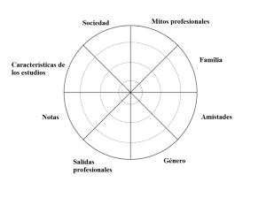 Factores externos elección estudios