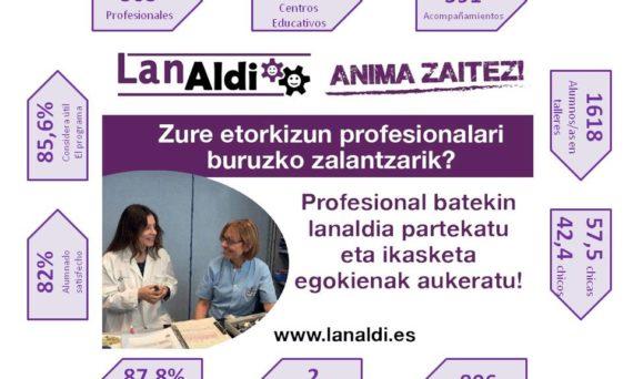 Curso Lanaldi 2015/2016